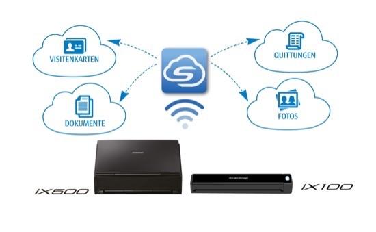 Die ScanSnap Cloud für iX500/iX100 - Scannen Sie direkt, automatisch sortiert in Cloud Dienste wie Dropbox oder Evernote
